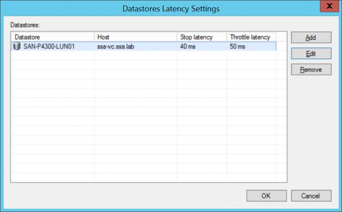 I/O Datastore Settings