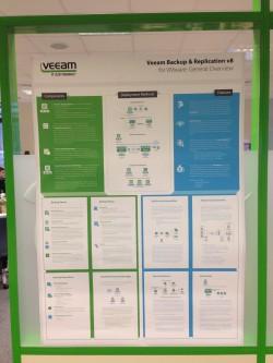 VeeamBRv8forVMware