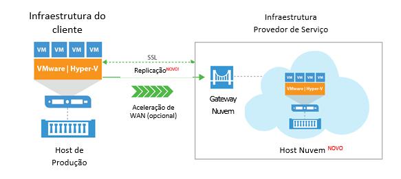 cloud_connect_1