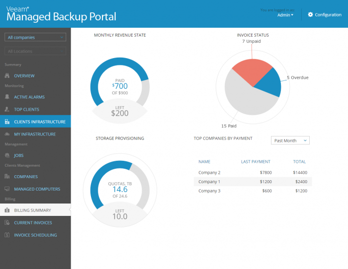 Ankündigung: Veeam Managed Backup-Portal für Serviceprovider