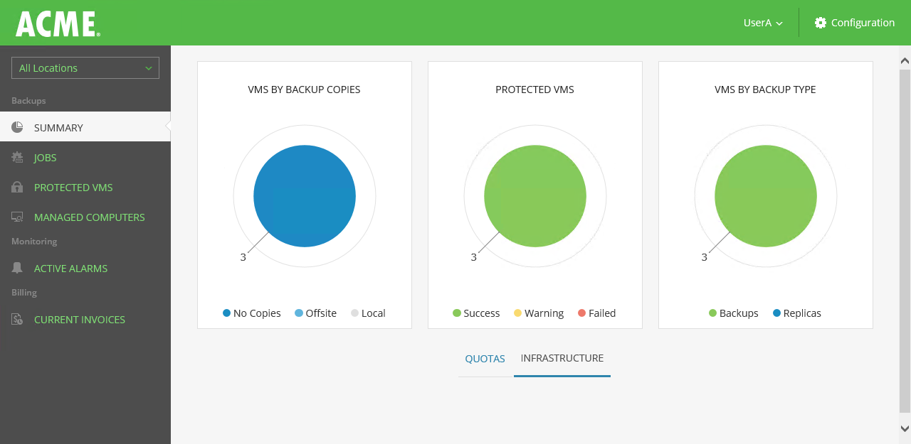 Veeam Managed Backup Portal for Service Providers