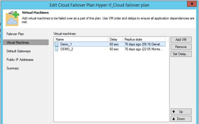 Veeam Cloud Connect Replication – mehr als nur Cloud