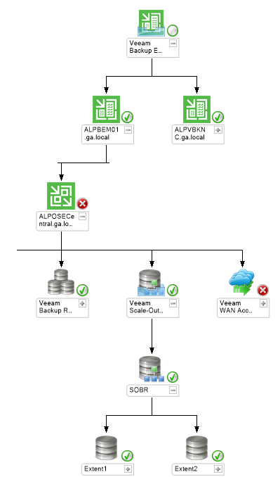 Veeam MP for System Center v8 Update 3