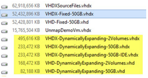 Figure 6. The Hyper-V host reports the real size of the dynamically expanding virtual disks consumed