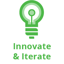 Innovate and Iterate