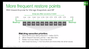 HP Storage integration and Veeam Backup & Replication