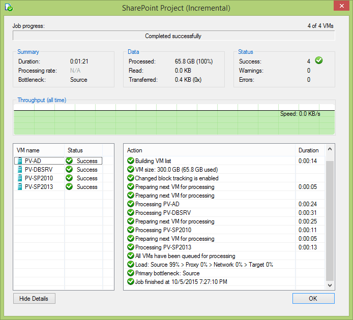 Creating Veeam backups of interdependent VMs