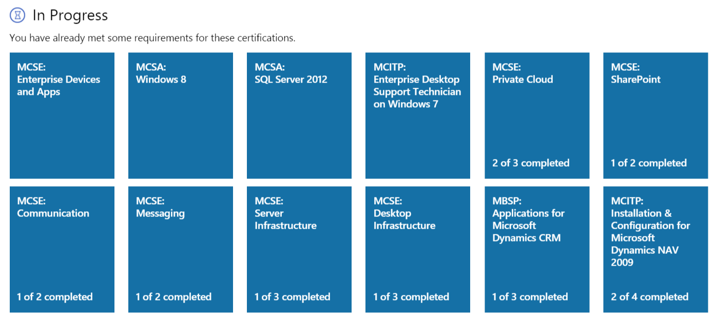 How To Become A Microsoft Certified Expert