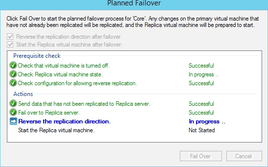 Planned Failover