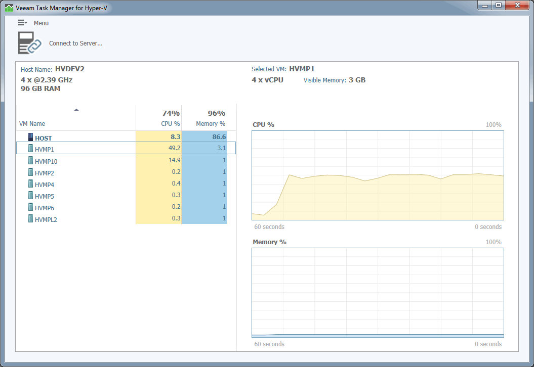 ms access task manager