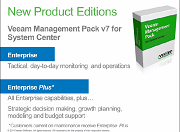 Veeam Management Pack v7: Unleash the power of System Center for vSphere and Hyper-V!