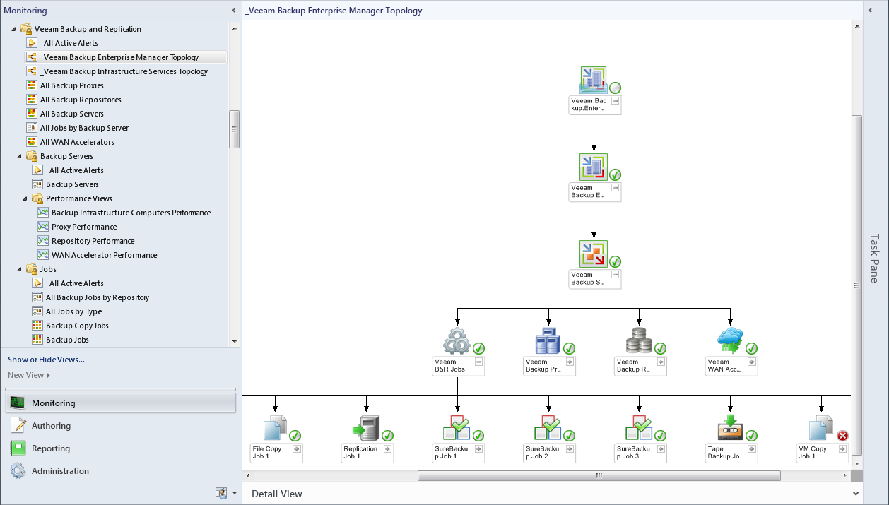Monitoring Enterprise Manager topology in System Center Operations Manager