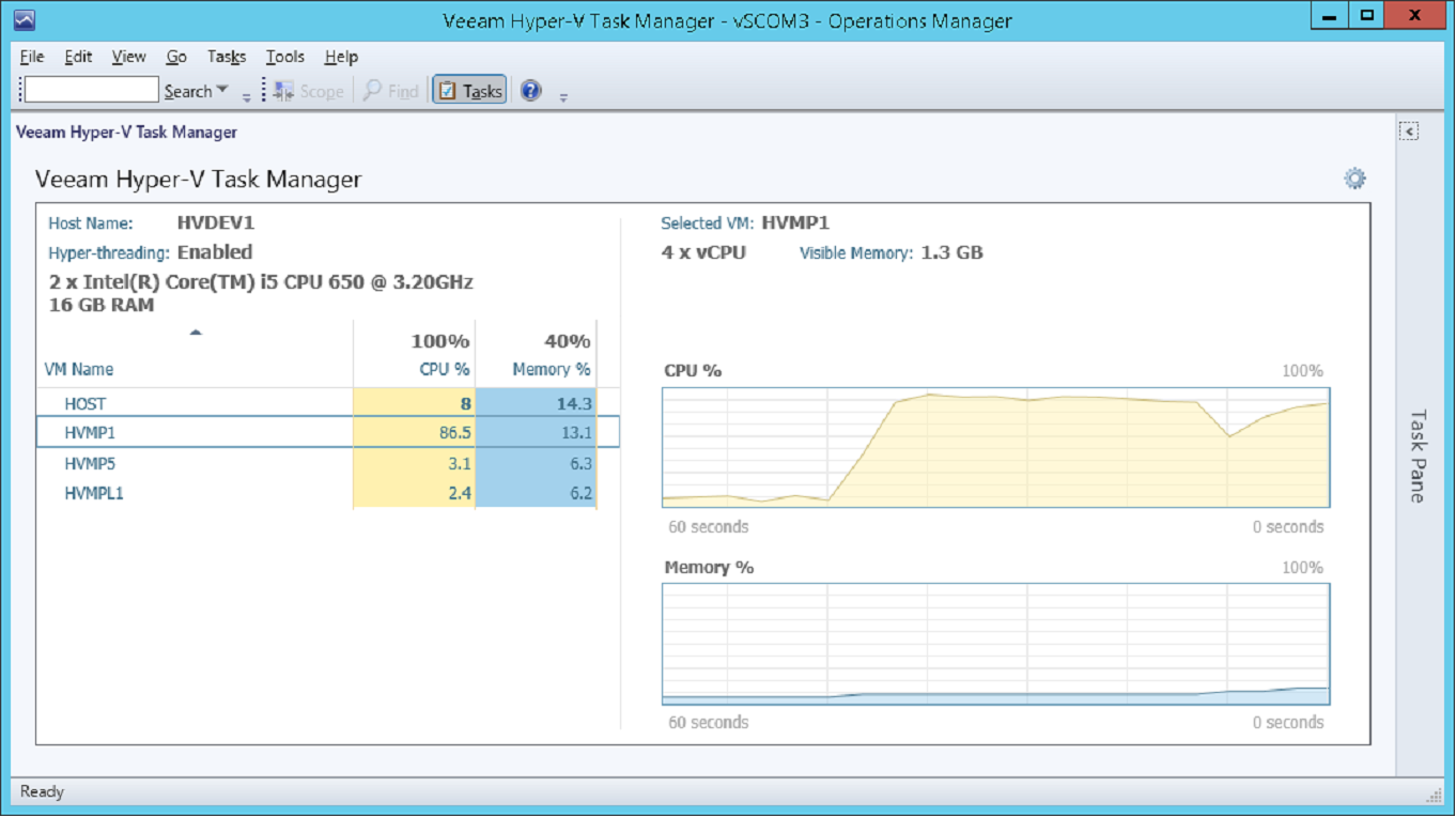 Veeam Task Manager for Hyper-V shows real-time resource utilization metrics for hosts and VMs