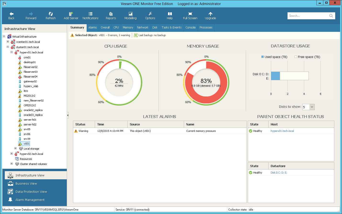 Free Virtualization Management For Vmware And Hyper V