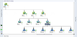 Monitoring VMware vSphere network topology in System Center Operations Manager