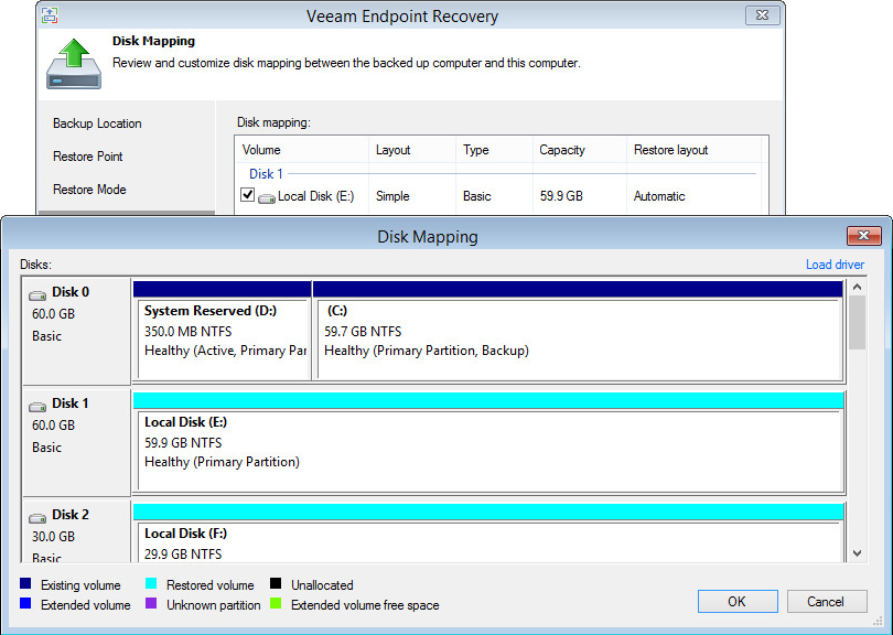 The Veeam Endpoint Recovery wizard provides advanced recovery options.