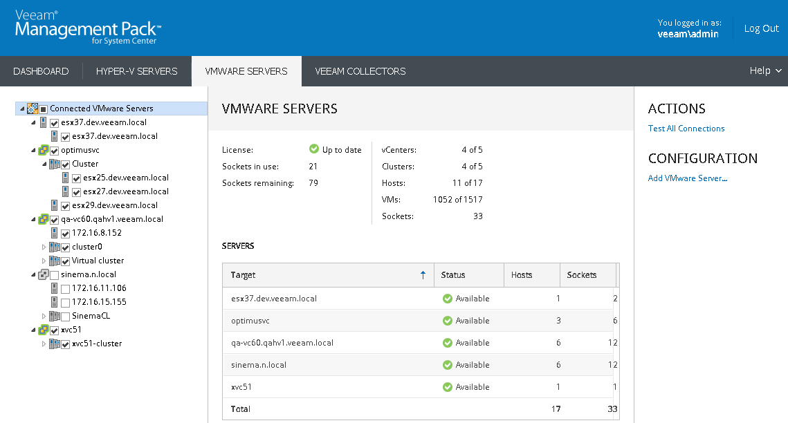 Tabblad VMware-servers