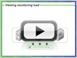 Examine Monitoring Load