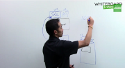 Veeam Explorers - Whiteboard Fridays
