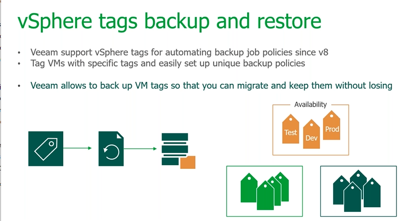 10 tips to make your daily backup easier
