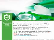 Introducción a Veeam Availability Suite v8