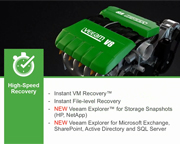 Introduction to Veeam Availability Suite v8 (Middle East/India)