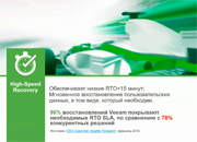 Представляем Veeam Availability Suite v8!