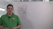 Whiteboard Session: Exchange und Domino Backup mit Veeam