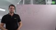 Whiteboard Session: Replikation mit Veeam