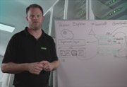 Whiteboard Session: Veeam Explorers