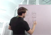 Whiteboard Session: Disaster Recovery mit Veeam Backup & Replication