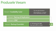 Veeam Availability Suite v8: Veeam Backup & Replication v8