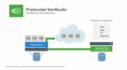 Optimización del rendimiento de Veeam con Veeam Availability Suite v8