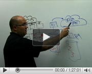 Veeam Backup & Replication v7: 7 Designs for Success - Whiteboard Fridays