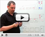 Whiteboard Fridays: How to Choose Ultimate Backup Storage