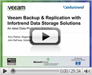 Veeam and Infortrend Team Together for Fast VM Recovery