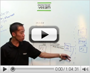 Whiteboard Fridays: Virtual Lab Configuration & Networking