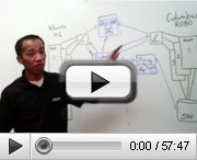 Whiteboard Fridays: How to ensure safety in your virtual environment