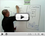 Whiteboard Fridays: Making maximum use of Veeam Backup & Replication and its Distributed Architecture