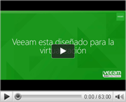 Backup de MS Active Directory, Exchange y SQL con Veeam Backup & Replication v7