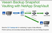 NetApp Snapshot support (Middle East+India)