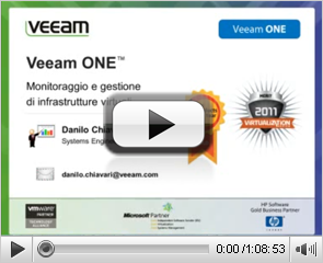 Veeam ONE v6 Solution for VMware management