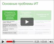Новая версия Veeam Management Pack 6 5!