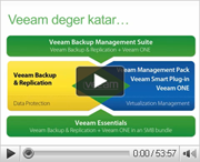 Veeam Backup & Replication Cloud Edition - Bir numarali Sanal Makina Yedekleme Cozumu artik Cloud a hazir!