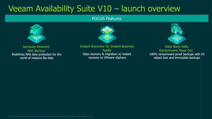 Get a sneak peek into Veeam's biggest launch - Veeam Availability Suite v10