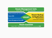 Veeam Availability Suite v8: Arquitectura y despliegue exhaustivo