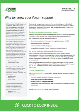 Why to renew your Veeam support
